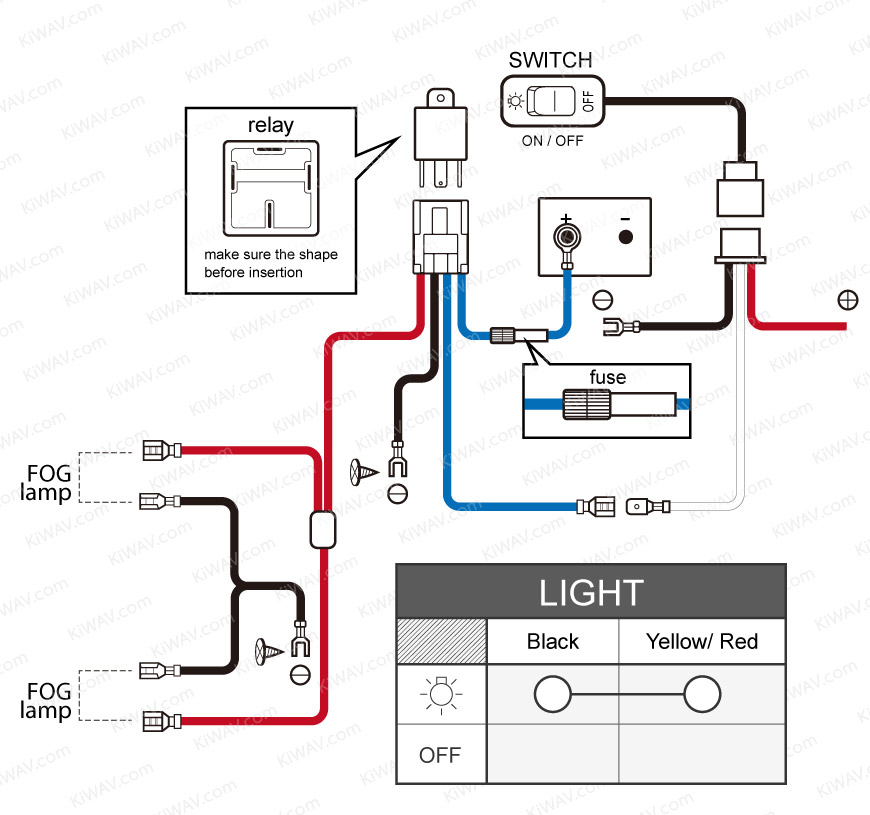 WiringHarnessSet diagram lights wk 003 wiring kit with chrome aluminum fog light switch High Intensity LED Driving Lights at edmiracle.co