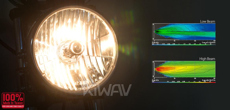 7 inch Headlamp with PC Lens NS-2209S chrome