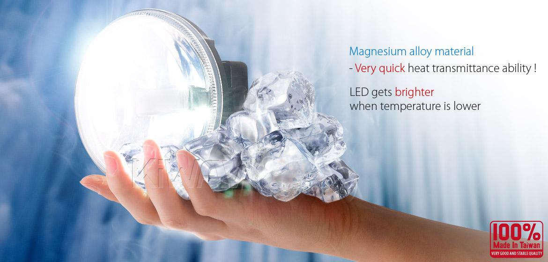 KiWAV 4 inch super bright magnesium LED fog lamp